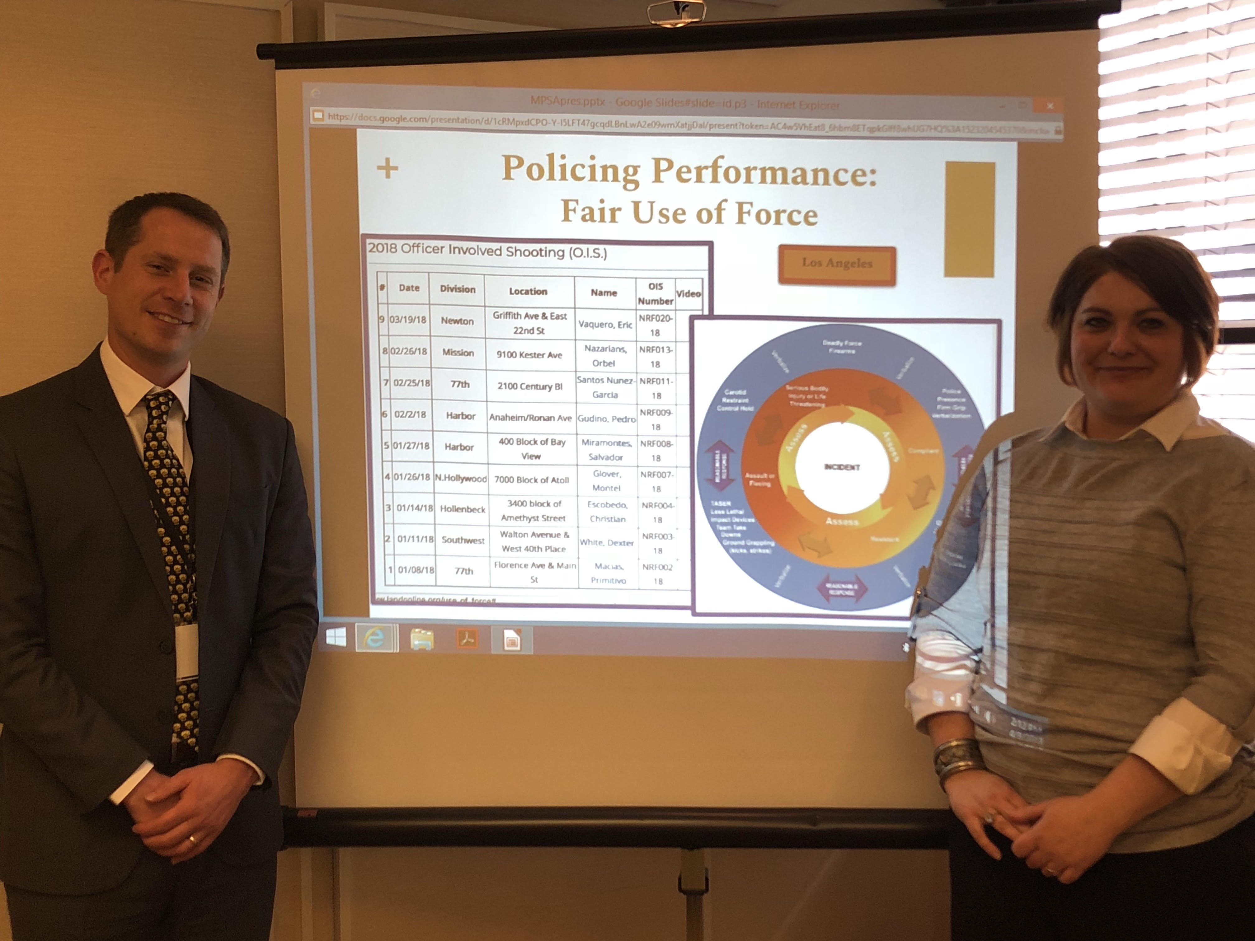 "Picture of Ian Klein with Lauren Hamilton Edwards presenting their topic on ""Policing Performance: Fair Use of Force"" at the MPSA conference."
